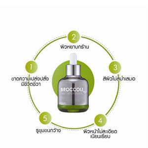 ONAMI Broccoli H2O Skin-Life Extension